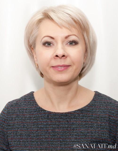 Людмила Лукьян