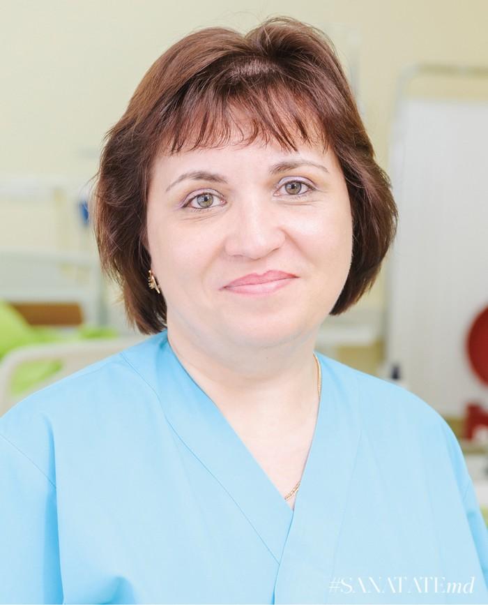 Алла Урсаки