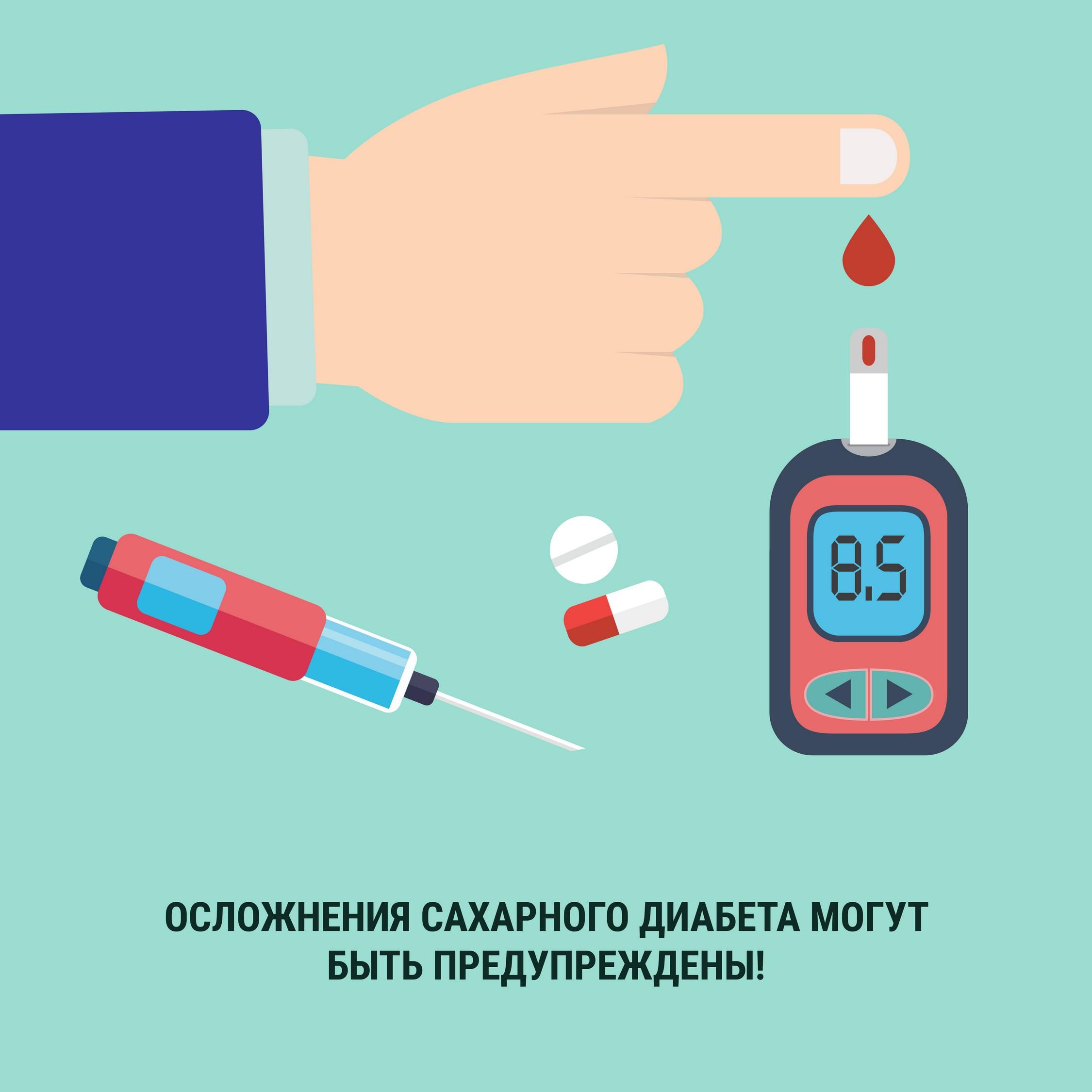 Synevo диабет