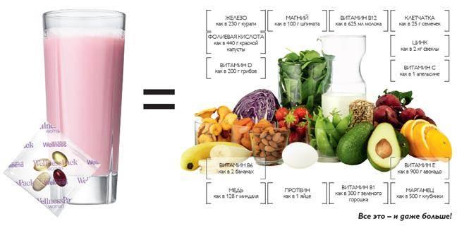 завтрак Wellness