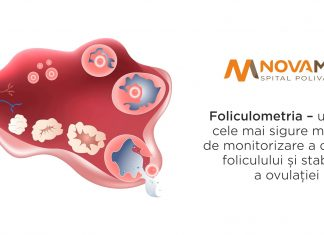 Novamed: Foliculometria
